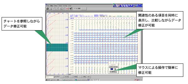 環境モニタリングの実務に即したデータメンテナンス機能