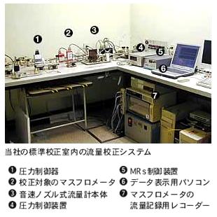 標準校正室内での流量校正システム